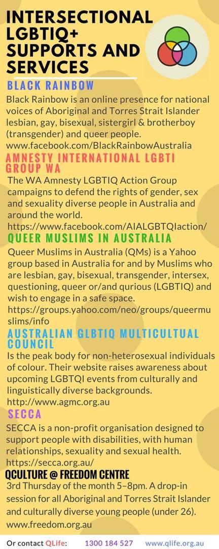 identities of gay or bisexual